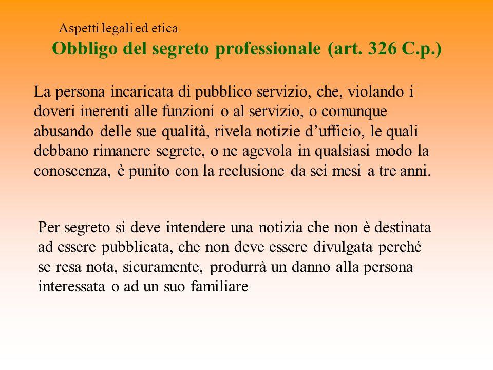 Obbligo del segreto professionale (art. 326 C.p.)