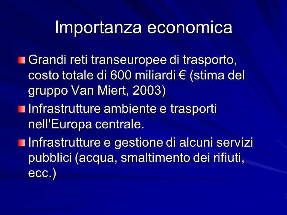 Importanza economica Grandi reti transeuropee di trasporto, costo totale di 600 miliardi € (stima del gruppo Van Miert, 2003)