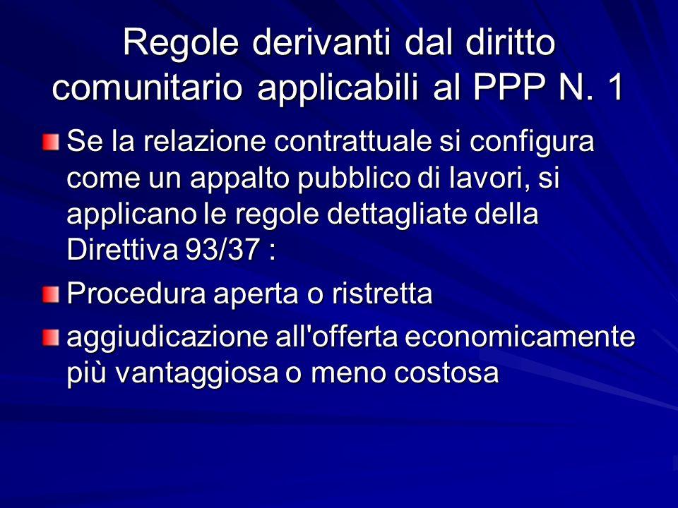 Regole derivanti dal diritto comunitario applicabili al PPP N. 1