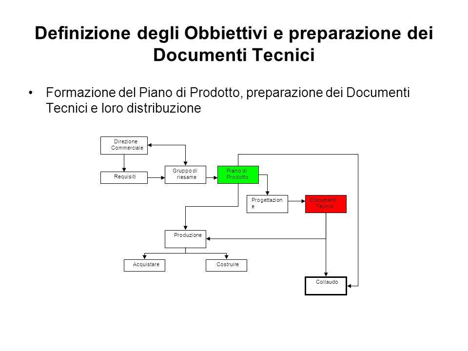 Definizione degli Obbiettivi e preparazione dei Documenti Tecnici