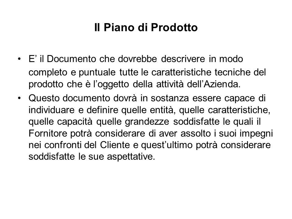 Il Piano di Prodotto