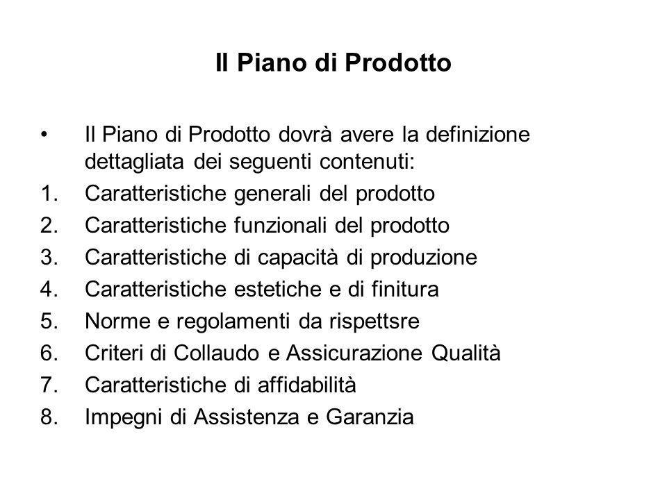 Il Piano di Prodotto Il Piano di Prodotto dovrà avere la definizione dettagliata dei seguenti contenuti: