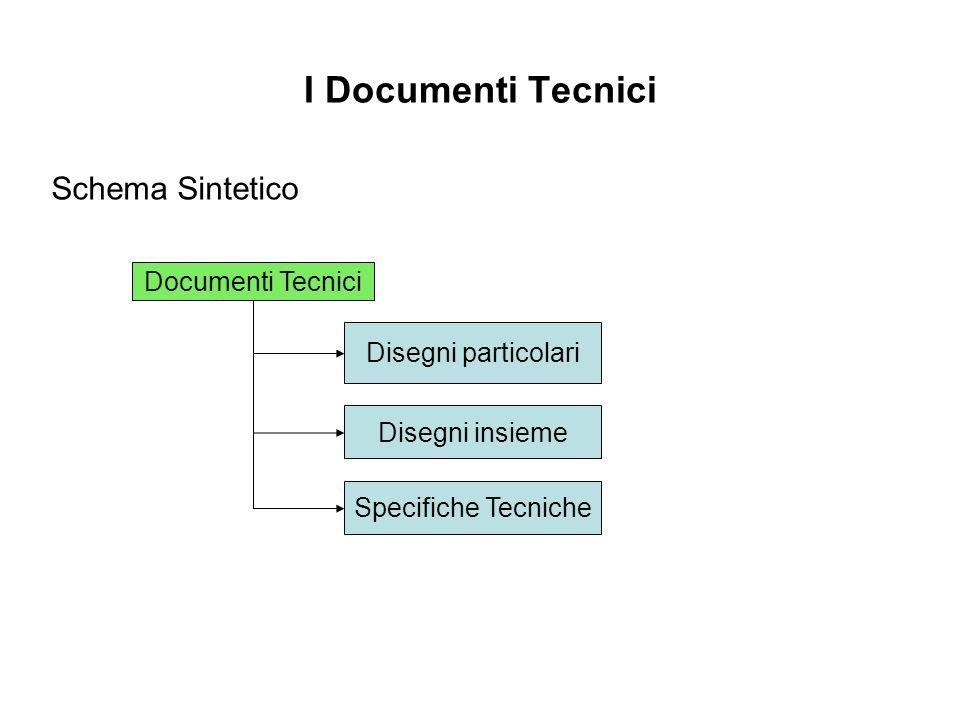 I Documenti Tecnici Schema Sintetico Documenti Tecnici