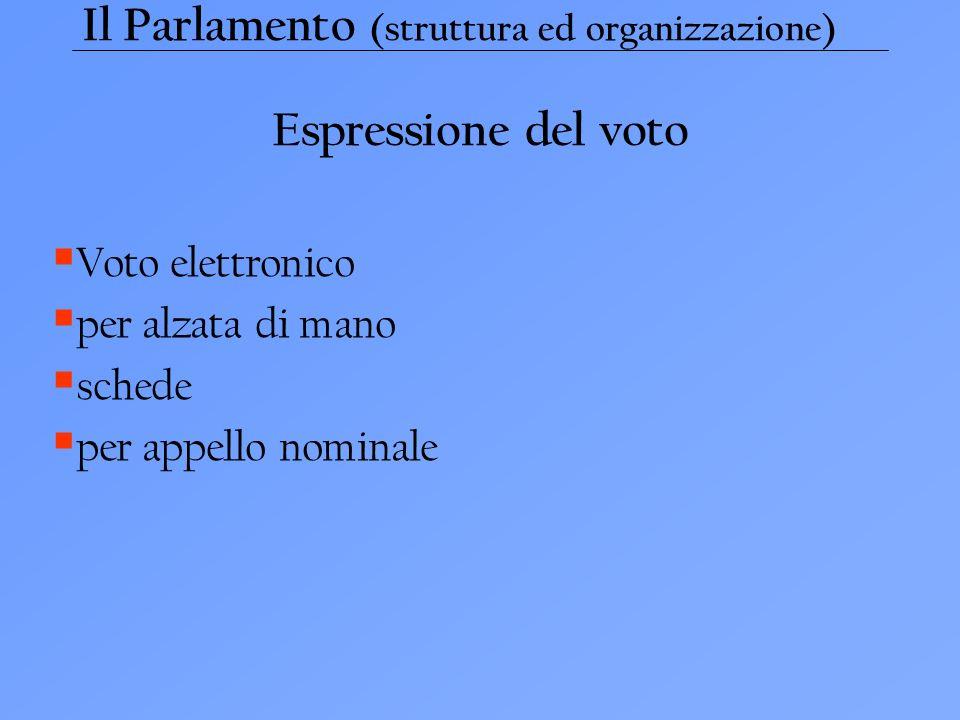 Il Parlamento (struttura ed organizzazione)