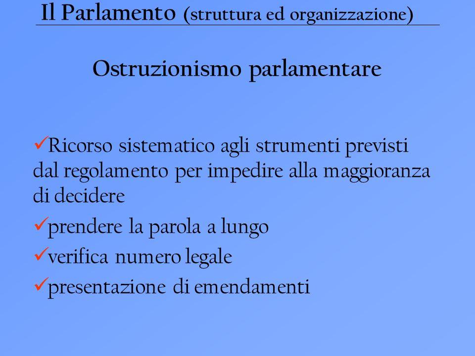 Ostruzionismo parlamentare