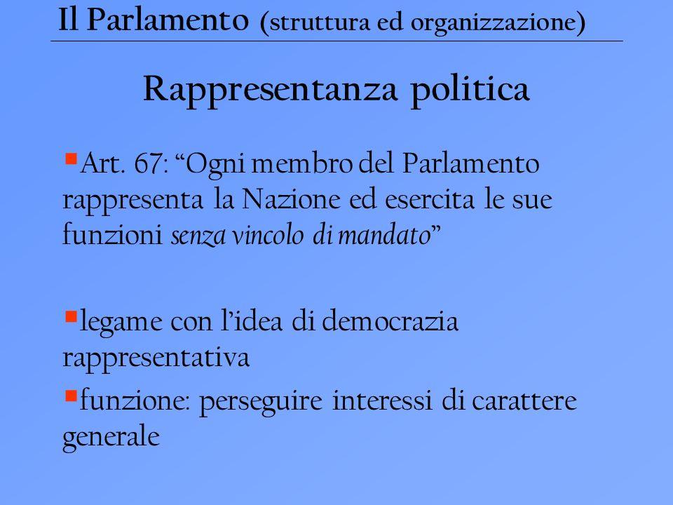 Rappresentanza politica