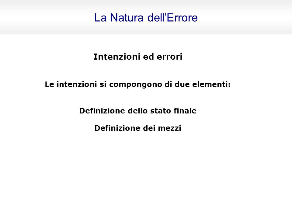 La Natura dell'Errore Intenzioni ed errori