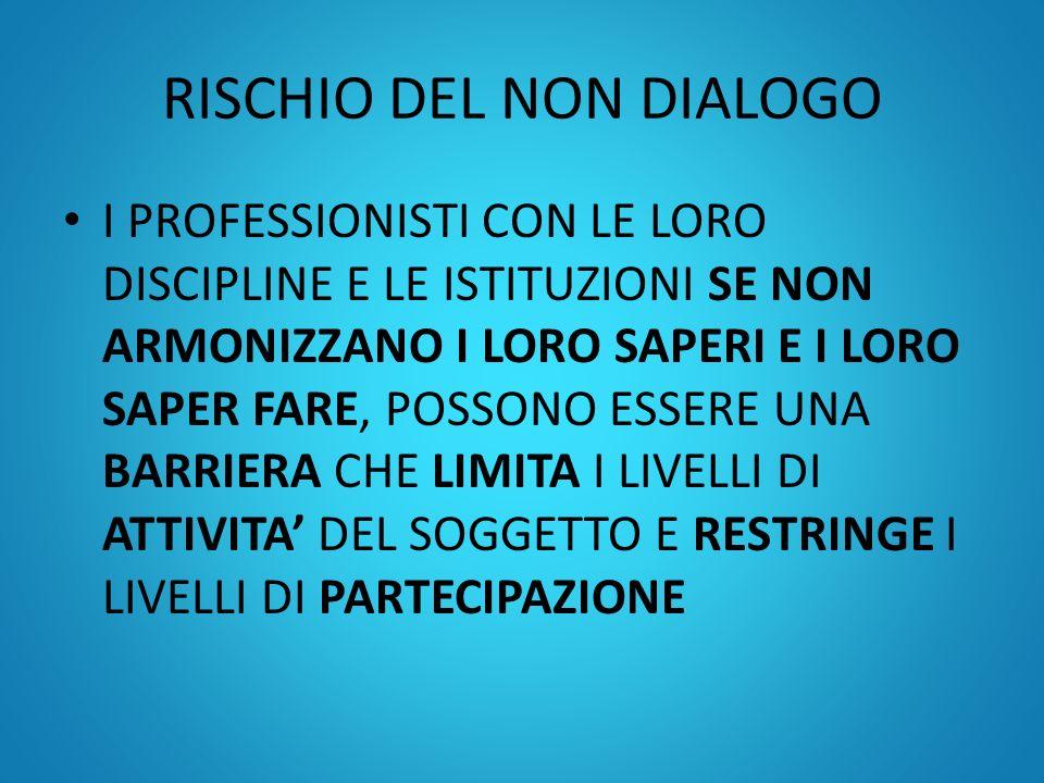 RISCHIO DEL NON DIALOGO