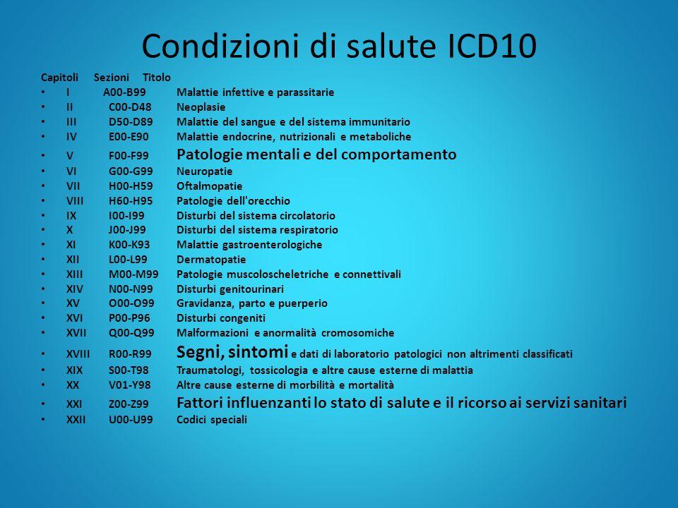 Condizioni di salute ICD10