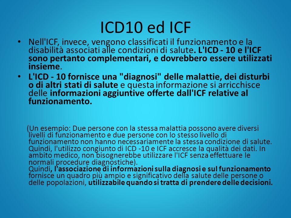 ICD10 ed ICF