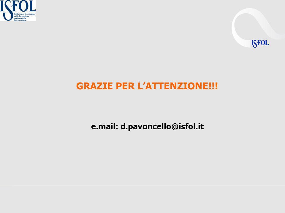 GRAZIE PER L'ATTENZIONE!!! e.mail: d.pavoncello@isfol.it