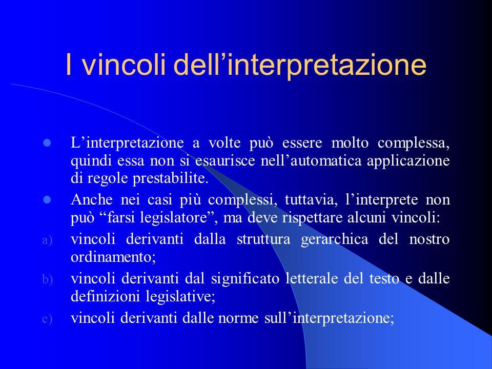 I vincoli dell'interpretazione