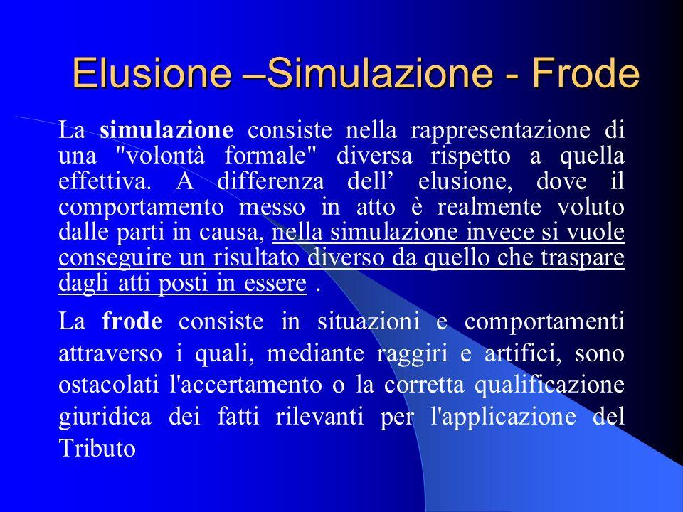 Elusione –Simulazione - Frode