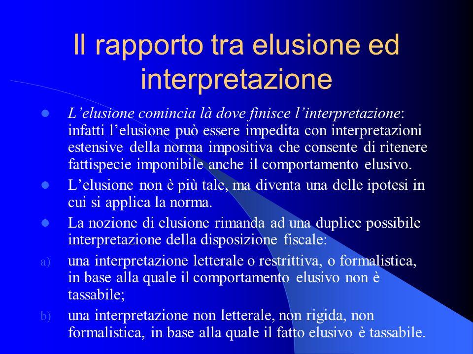Il rapporto tra elusione ed interpretazione