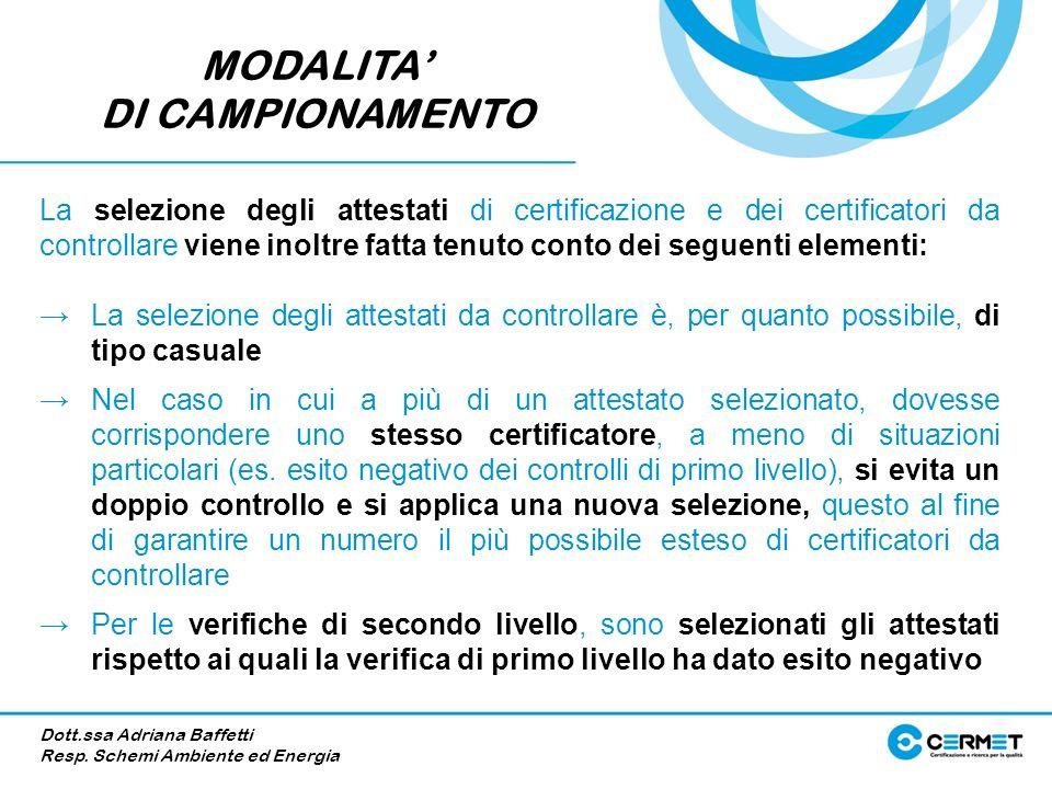 MODALITA' DI CAMPIONAMENTO