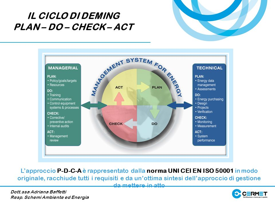 IL CICLO DI DEMING PLAN – DO – CHECK – ACT