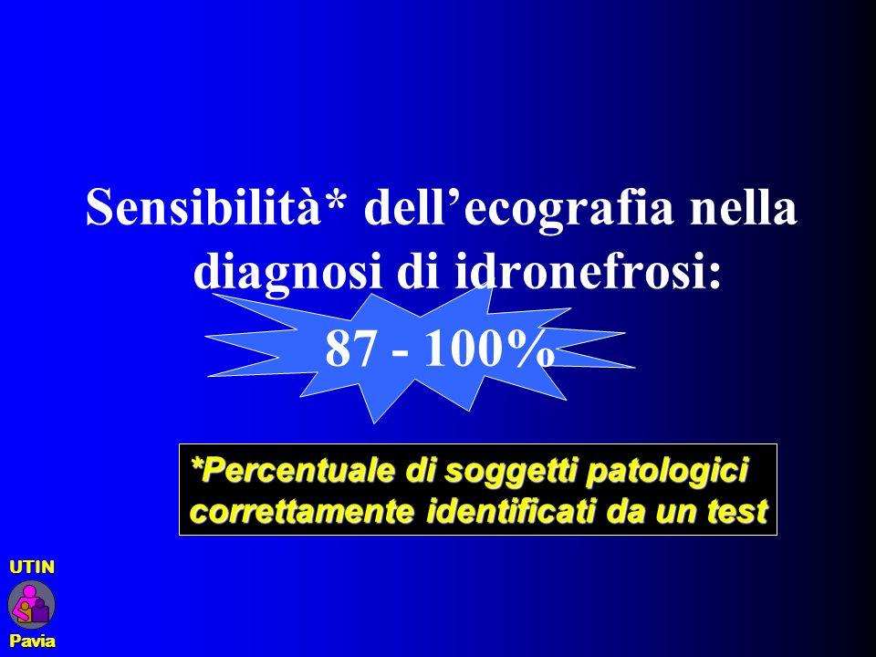 Sensibilità* dell'ecografia nella diagnosi di idronefrosi: 87 - 100%