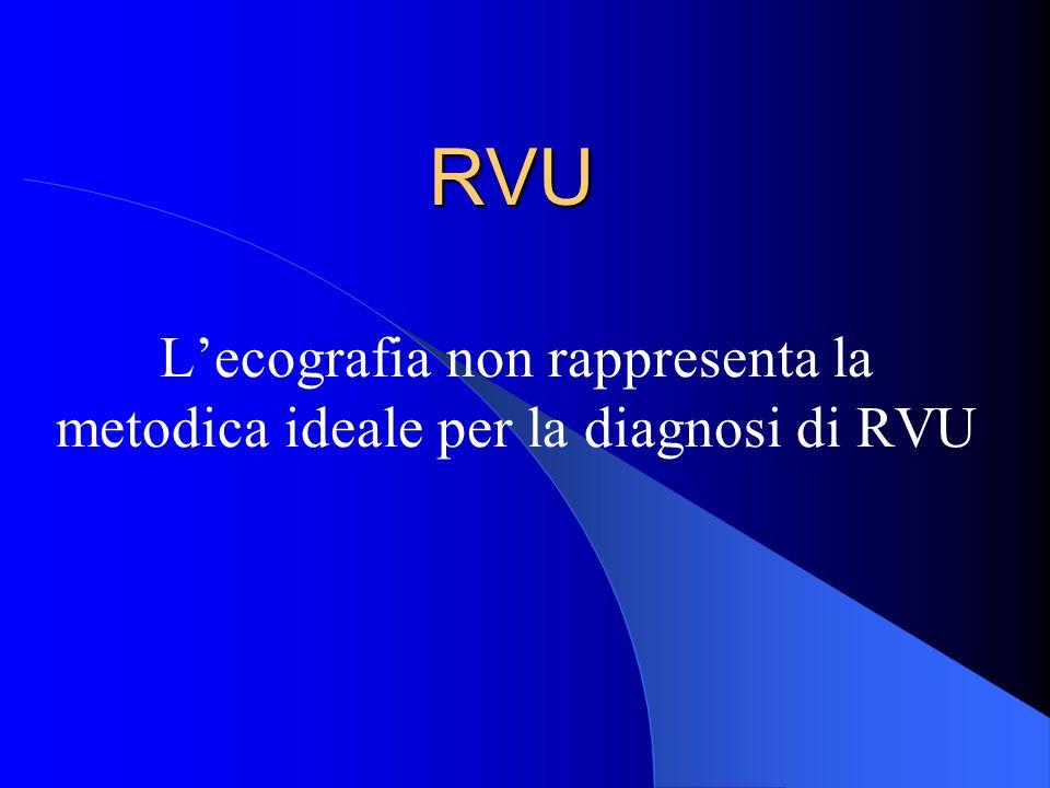 L'ecografia non rappresenta la metodica ideale per la diagnosi di RVU