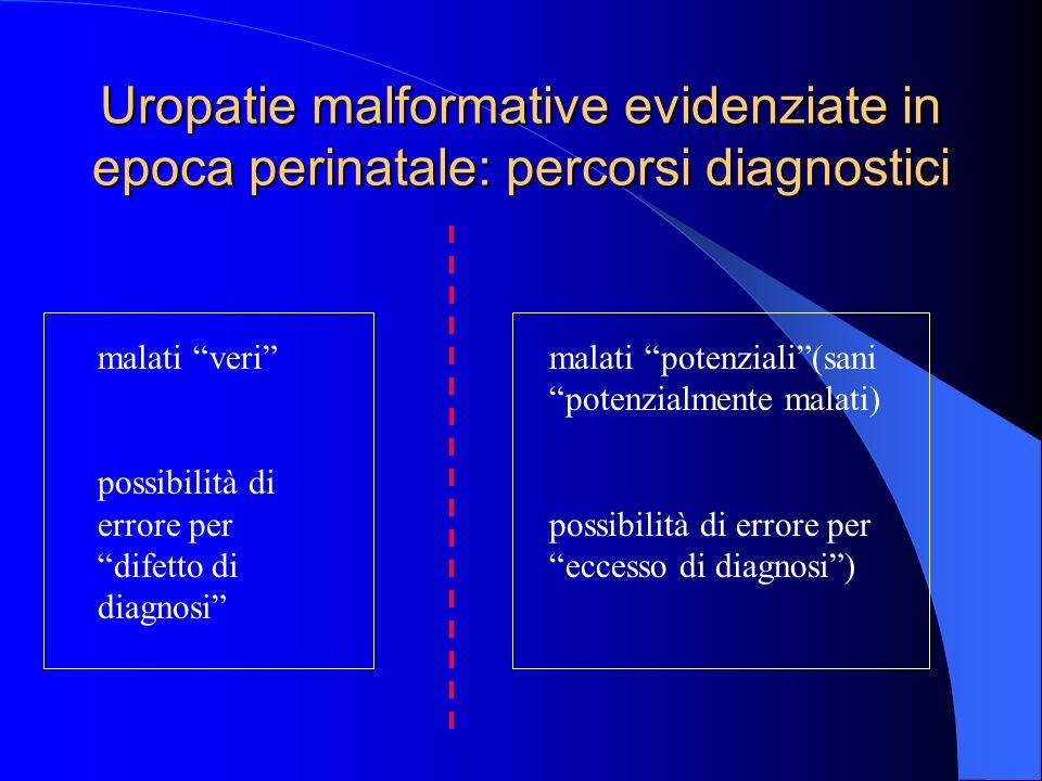 Uropatie malformative evidenziate in epoca perinatale: percorsi diagnostici