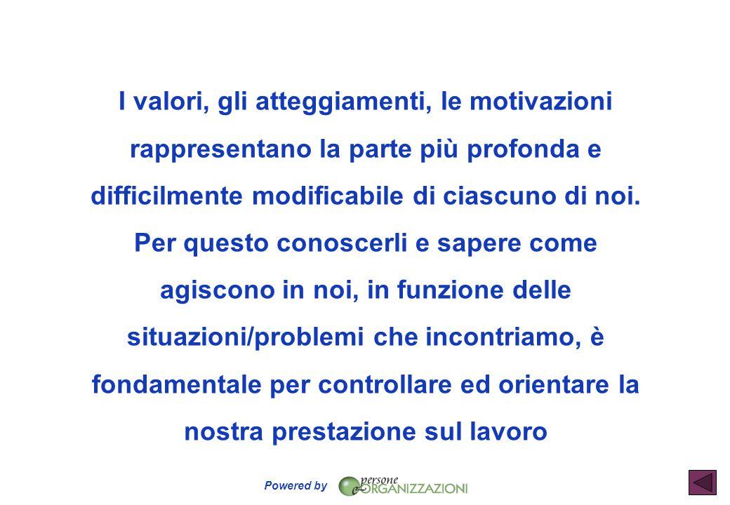 I valori, gli atteggiamenti, le motivazioni rappresentano la parte più profonda e difficilmente modificabile di ciascuno di noi.
