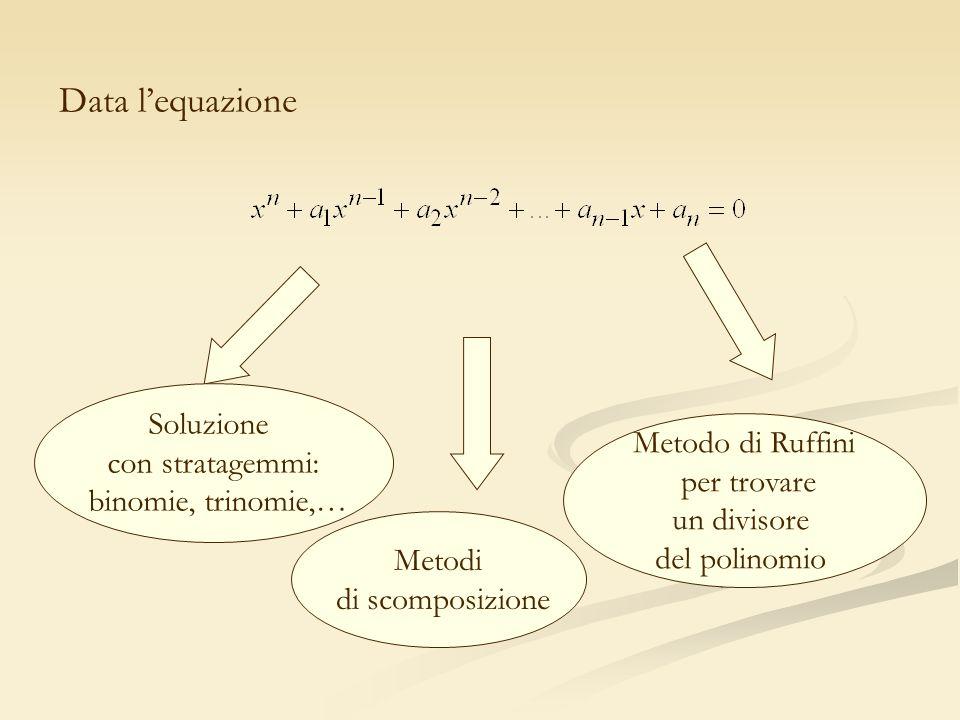 Data l'equazione Soluzione con stratagemmi: Metodo di Ruffini