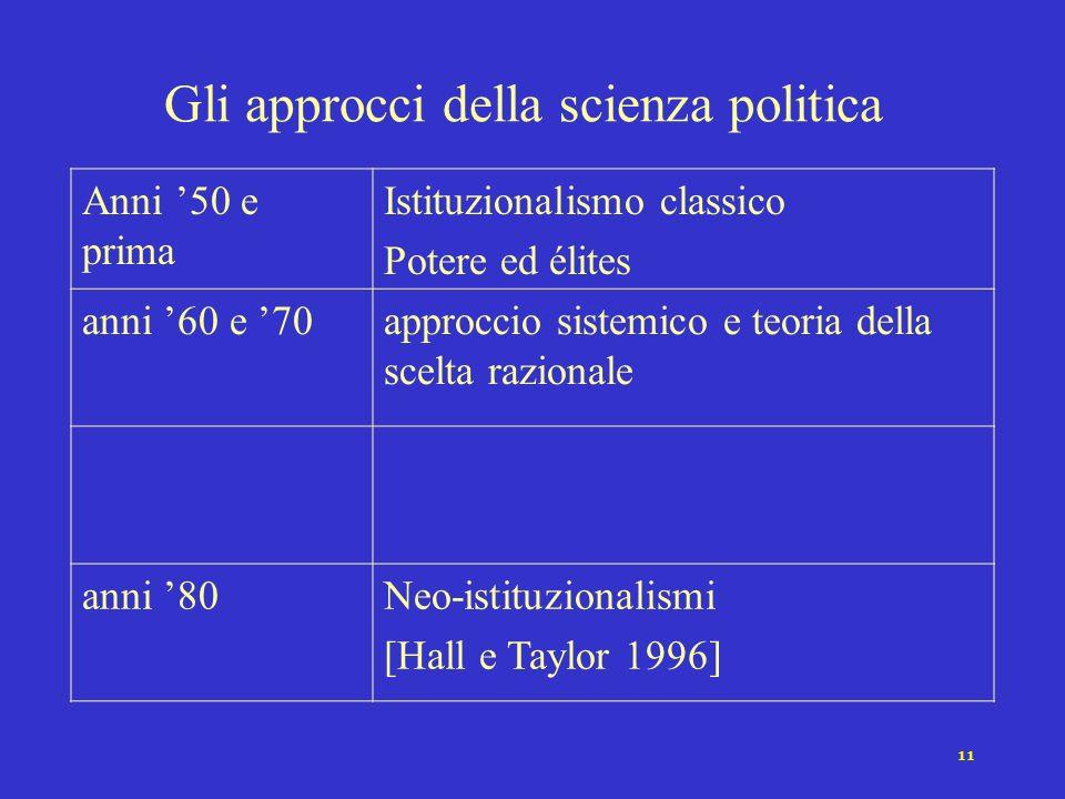 Gli approcci della scienza politica