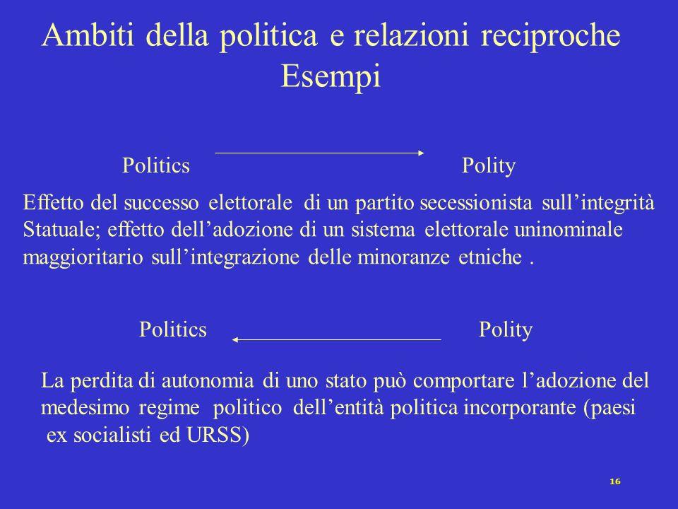 Ambiti della politica e relazioni reciproche Esempi