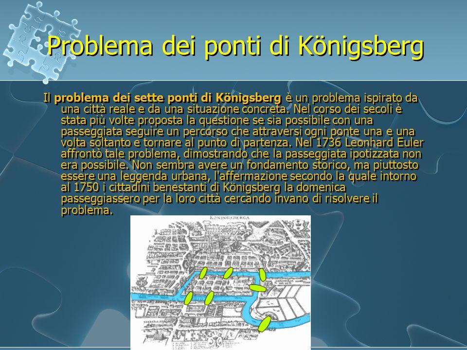 Problema dei ponti di Königsberg