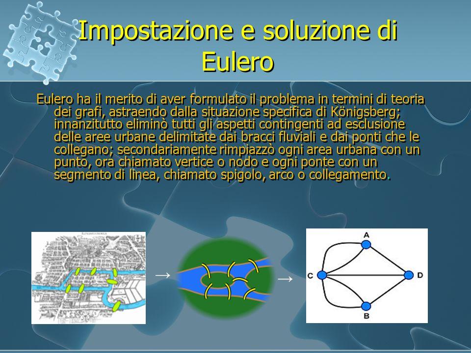 Impostazione e soluzione di Eulero