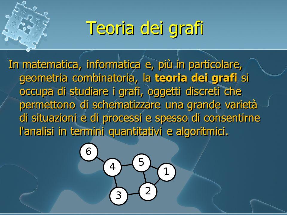 Teoria dei grafi