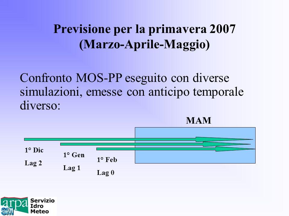 Previsione per la primavera 2007 (Marzo-Aprile-Maggio)