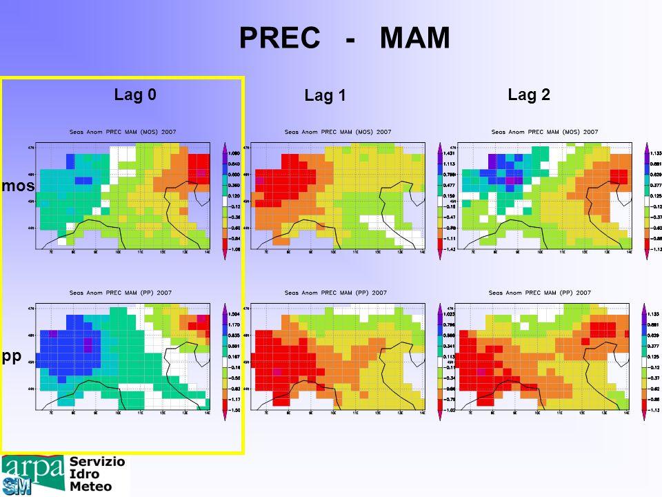 PREC - MAM Lag 0 Lag 1 Lag 2 mos pp