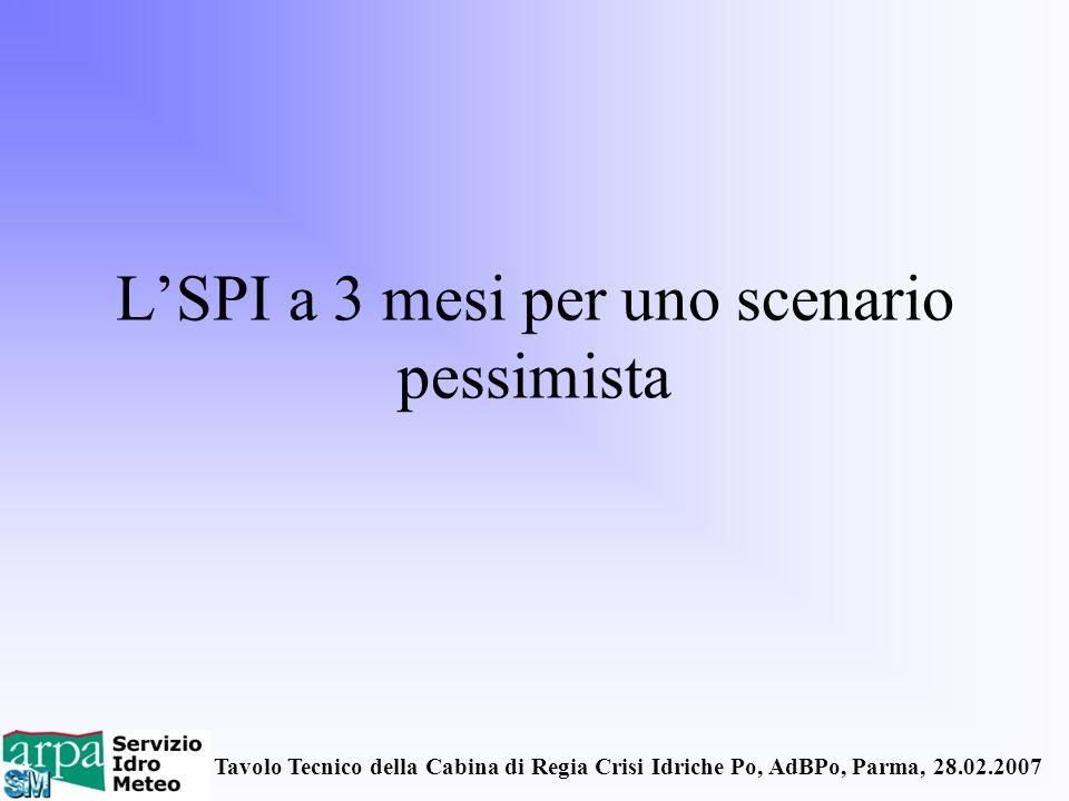 L'SPI a 3 mesi per uno scenario pessimista