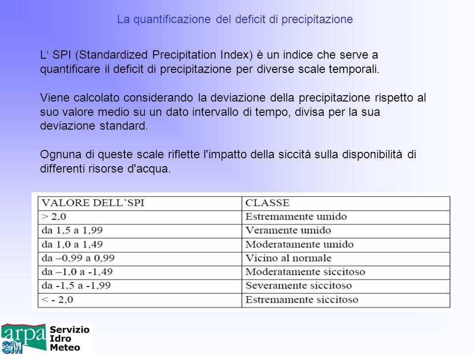 La quantificazione del deficit di precipitazione