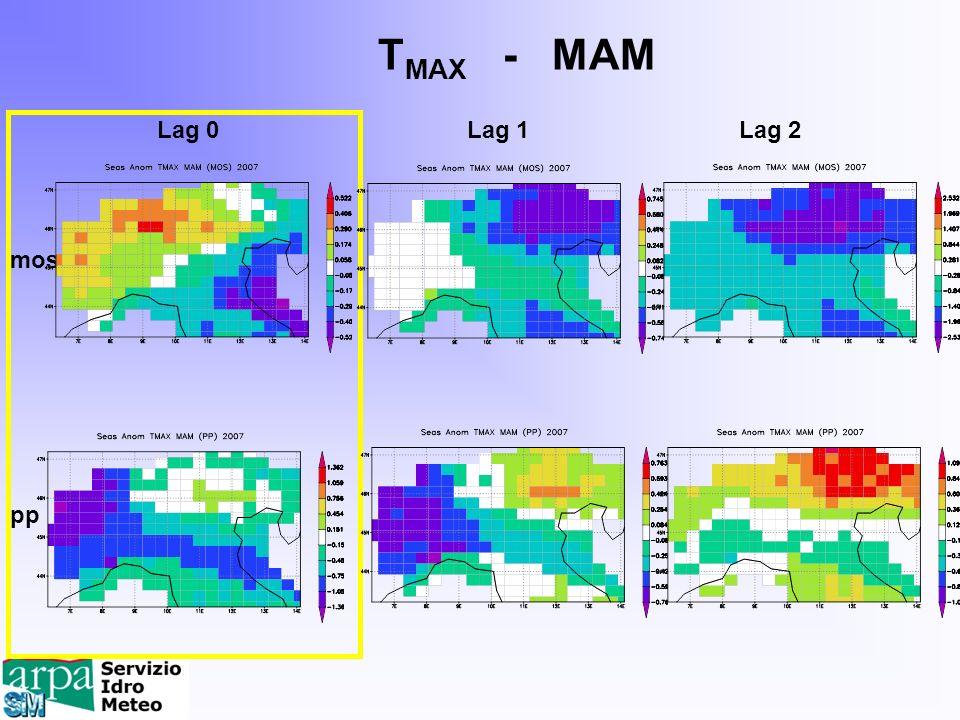 TMAX - MAM Lag 0 Lag 1 Lag 2 mos pp