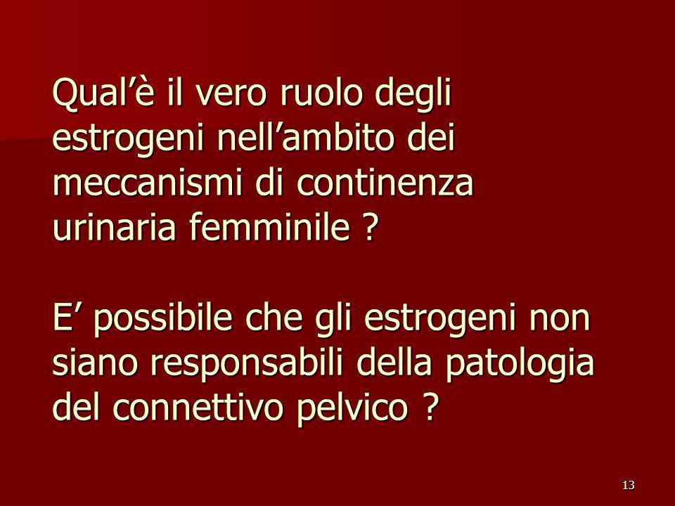 Qual'è il vero ruolo degli estrogeni nell'ambito dei meccanismi di continenza urinaria femminile .