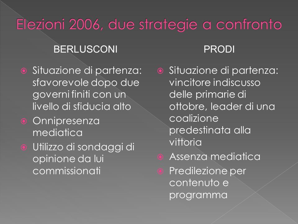 Elezioni 2006, due strategie a confronto