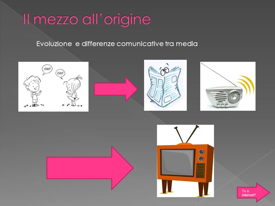 Il mezzo all'origine Evoluzione e differenze comunicative tra media