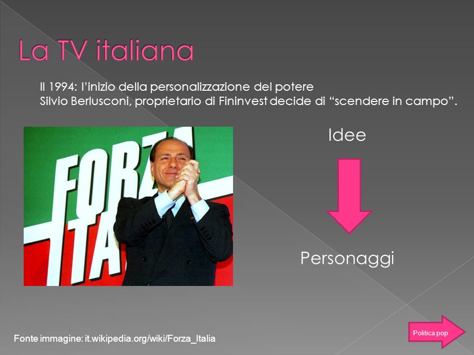 La TV italiana Idee Personaggi