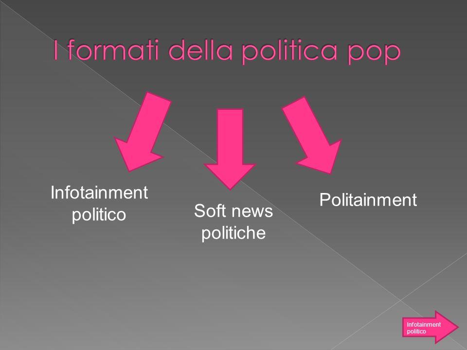 I formati della politica pop