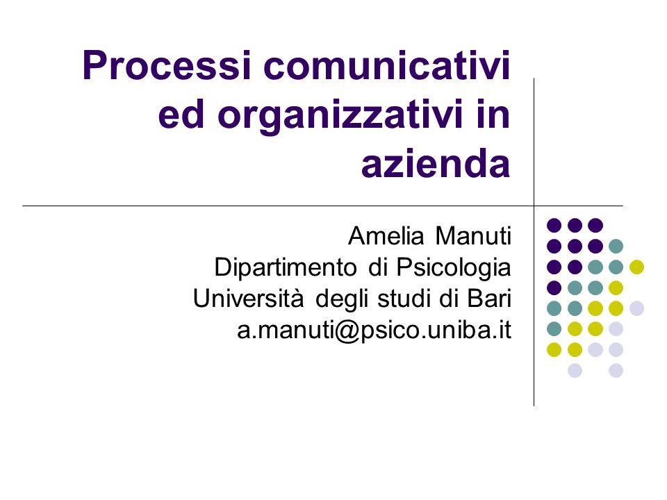 Processi comunicativi ed organizzativi in azienda