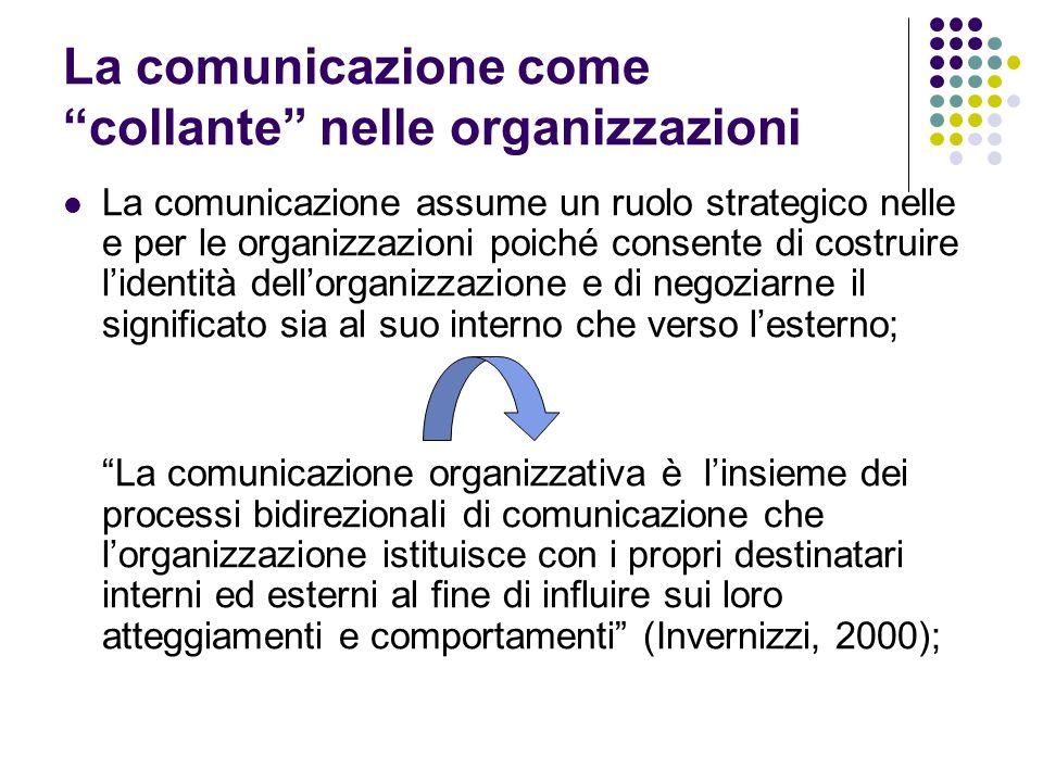 La comunicazione come collante nelle organizzazioni