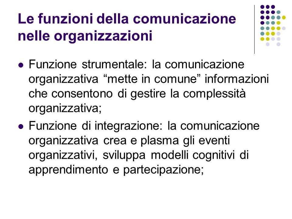 Le funzioni della comunicazione nelle organizzazioni