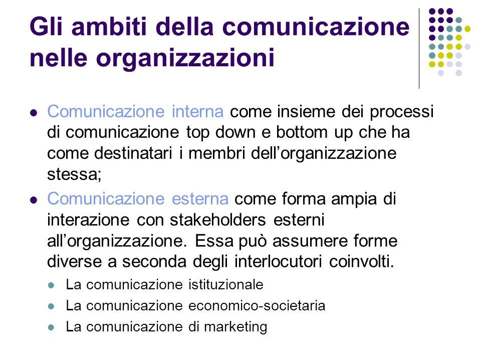 Gli ambiti della comunicazione nelle organizzazioni