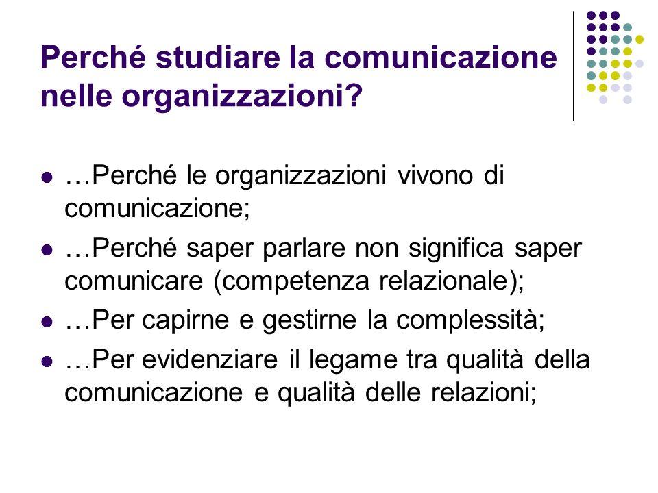 Perché studiare la comunicazione nelle organizzazioni