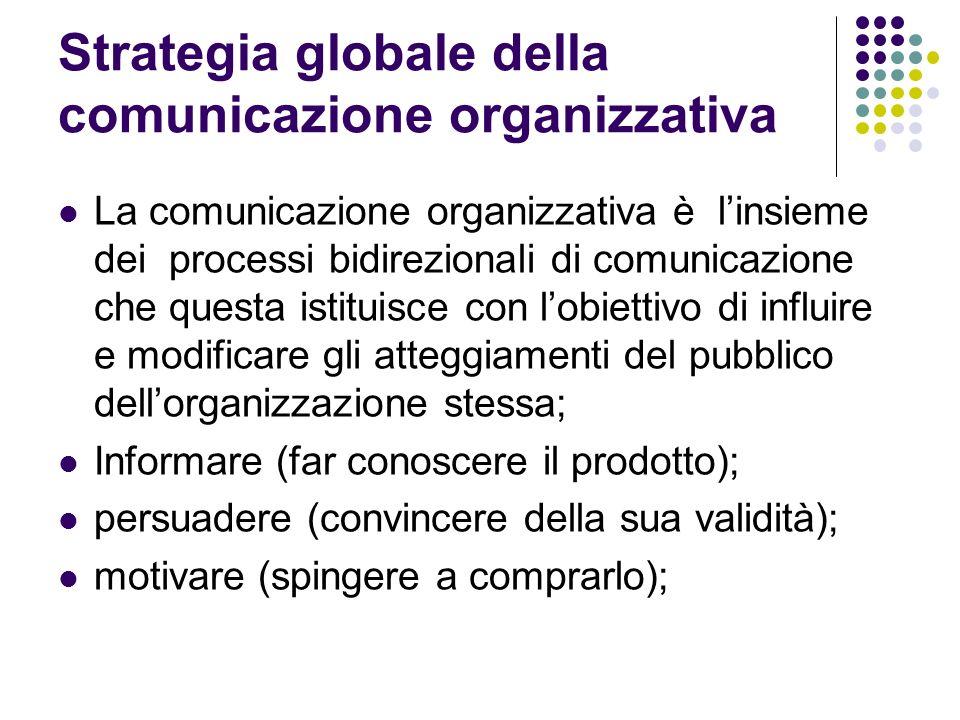 Strategia globale della comunicazione organizzativa
