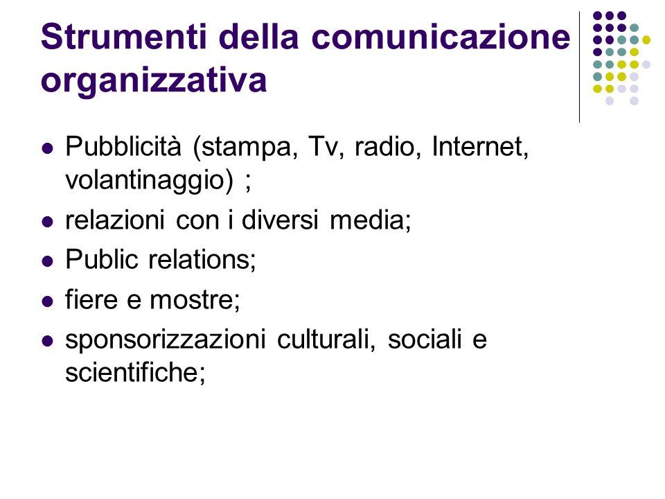 Strumenti della comunicazione organizzativa