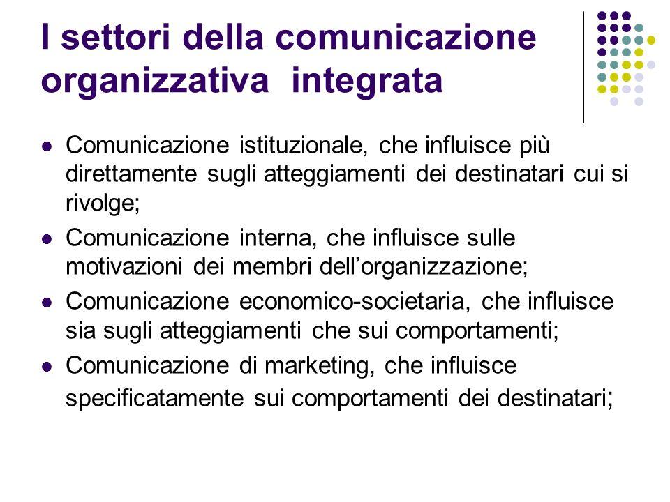 I settori della comunicazione organizzativa integrata