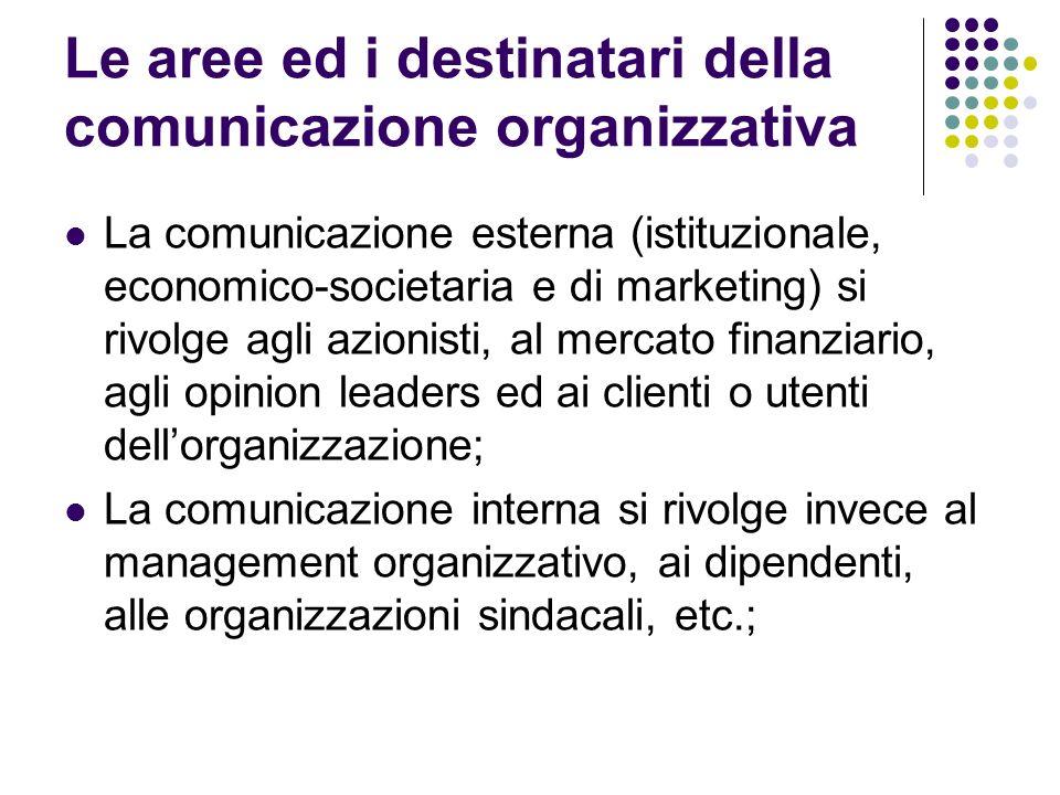 Le aree ed i destinatari della comunicazione organizzativa