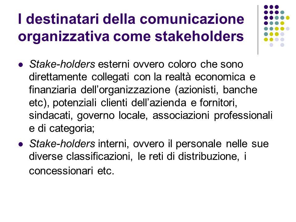 I destinatari della comunicazione organizzativa come stakeholders